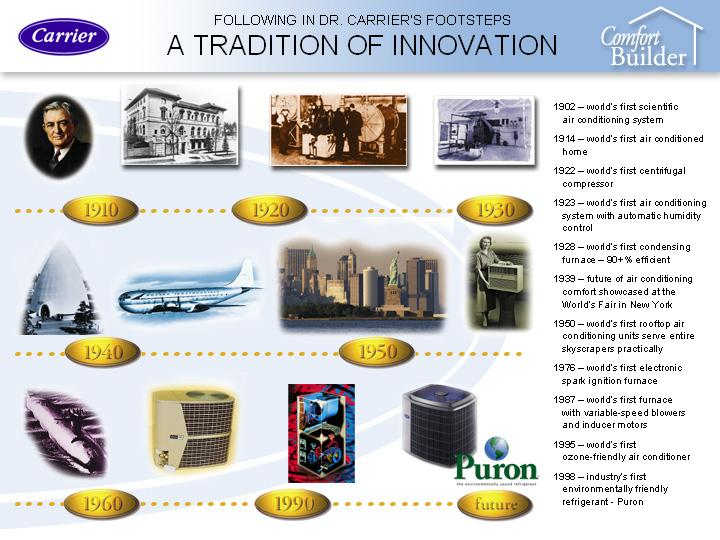 Carrier--A Tradition of Innovation